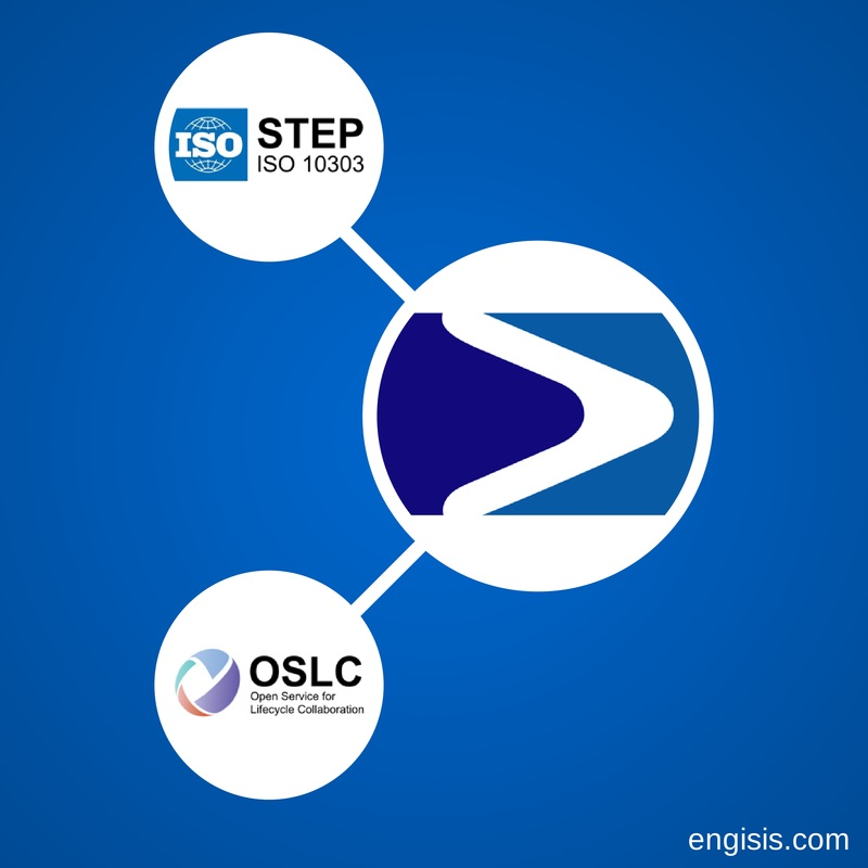 OSLC and STEP